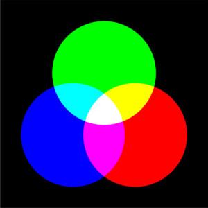 Resolução e escalas de cores